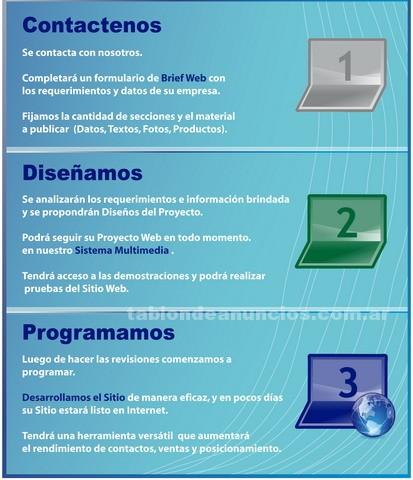 Webmasters: Especialistas en sitios web